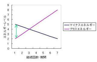 グラフ3blog.JPG